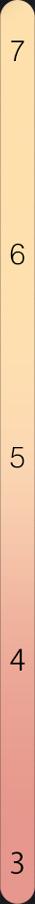 根據你的無極限粉底液「色號第一碼」判別你的肌膚色調, 推薦最適合你的腮紅/打亮顏色