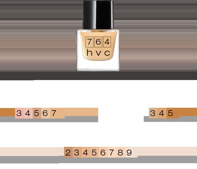 亞洲底妝專家植村秀專業HVC選色系統